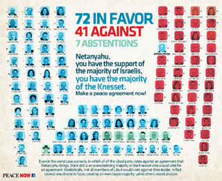 Knesset_Majority_for_Peace320.jpg